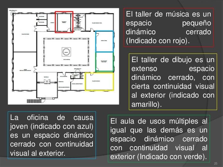 Analisis Espacial Casa De La Cultura