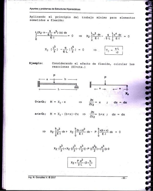 ��a�9�:n�y�*:,�f�XZ���_Analisisestructural