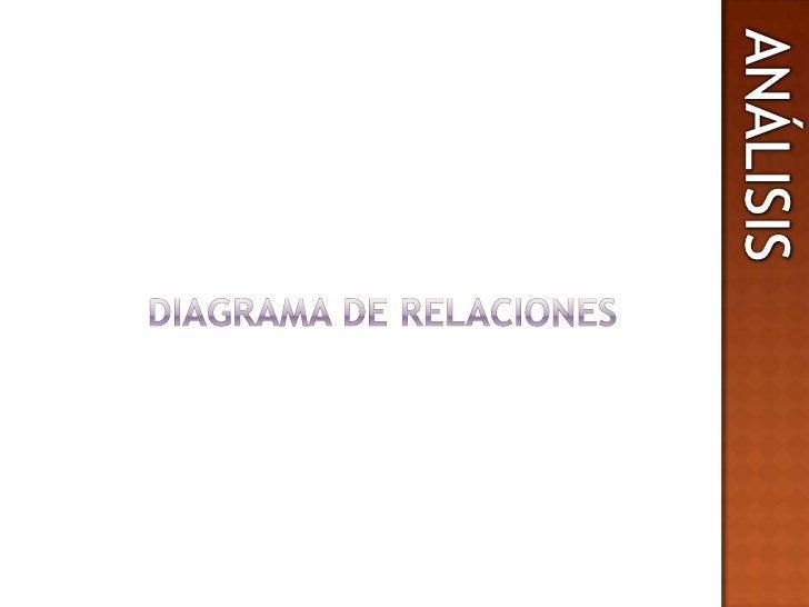 ANALISIS<br />ANÁLISIS<br />DIAGRAMA DE RELACIONES<br />