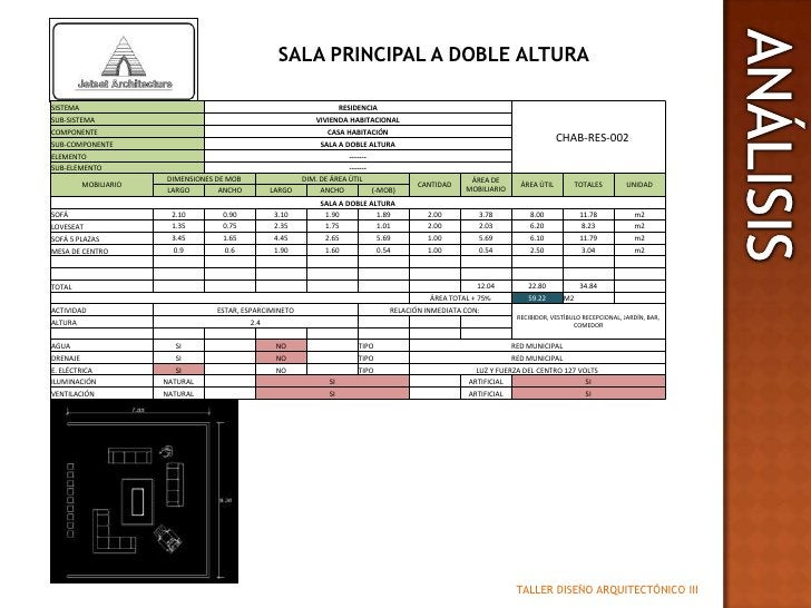 SALA PRINCIPAL A DOBLE ALTURA<br />ANALISIS<br />ANÁLISIS<br />TALLER DISEÑO ARQUITECTÓNICO III<br />