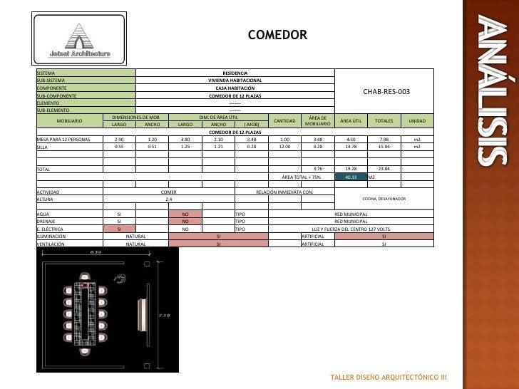 COMEDOR<br />ANALISIS<br />ANÁLISIS<br />TALLER DISEÑO ARQUITECTÓNICO III<br />