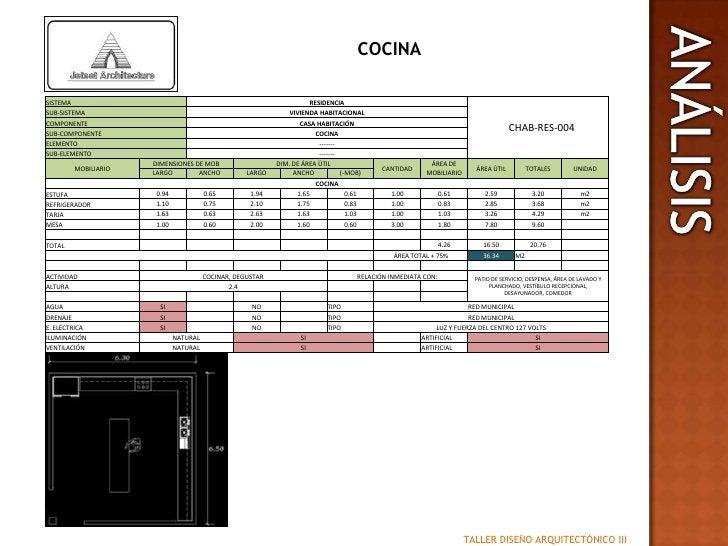 COCINA<br />ANALISIS<br />ANÁLISIS<br />TALLER DISEÑO ARQUITECTÓNICO III<br />