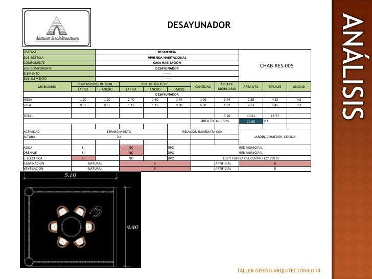 DESAYUNADOR<br />ANALISIS<br />ANÁLISIS<br />TALLER DISEÑO ARQUITECTÓNICO III<br />