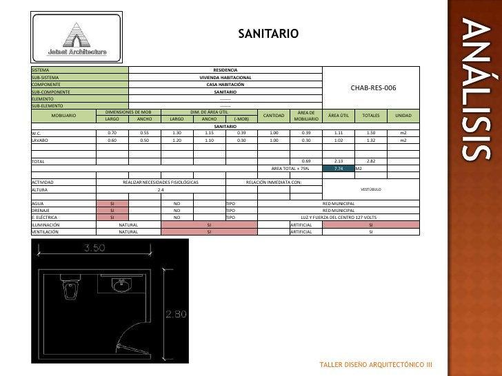 SANITARIO<br />ANALISIS<br />ANÁLISIS<br />TALLER DISEÑO ARQUITECTÓNICO III<br />