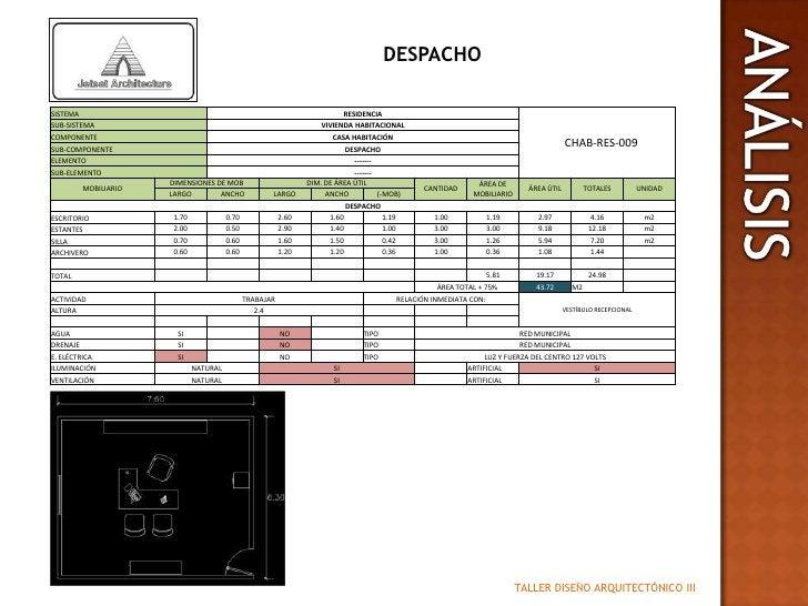 DESPACHO<br />ANALISIS<br />ANÁLISIS<br />TALLER DISEÑO ARQUITECTÓNICO III<br />