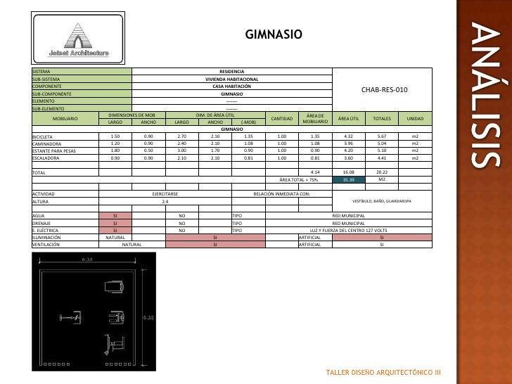 GIMNASIO<br />ANÁLISIS<br />TALLER DISEÑO ARQUITECTÓNICO III<br />