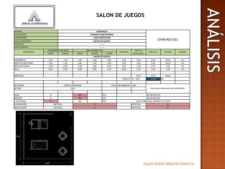 SALON DE JUEGOS<br />ANÁLISIS<br />TALLER DISEÑO ARQUITECTÓNICO III<br />