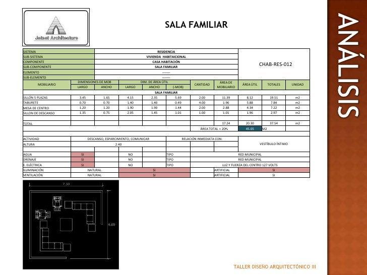 SALA FAMILIAR<br />ANÁLISIS<br />TALLER DISEÑO ARQUITECTÓNICO III<br />