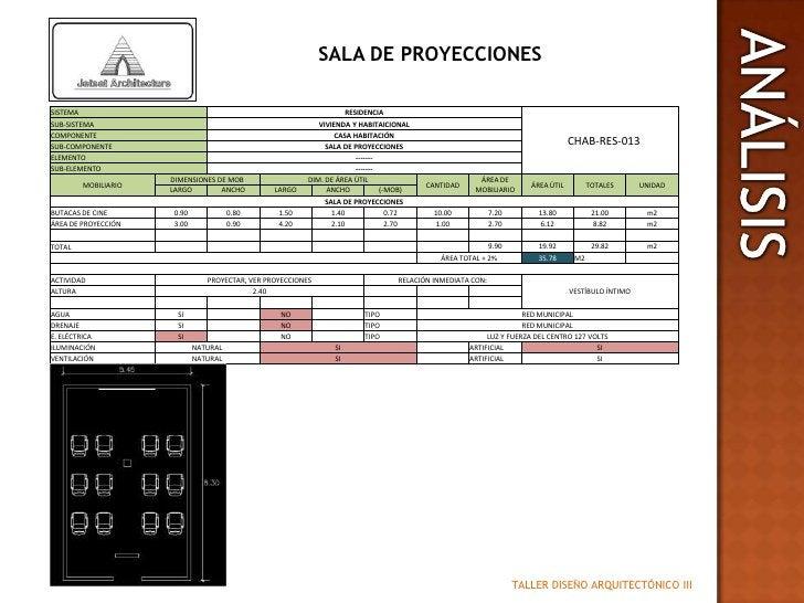 SALA DE PROYECCIONES<br />ANALISIS<br />ANÁLISIS<br />TALLER DISEÑO ARQUITECTÓNICO III<br />