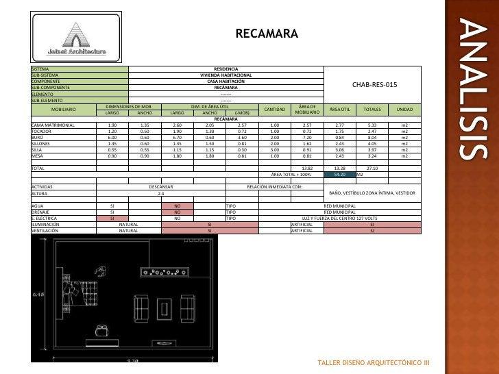 RECAMARA<br />ANALISIS<br />TALLER DISEÑO ARQUITECTÓNICO III<br />