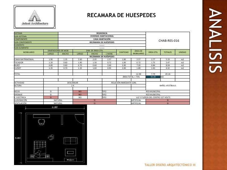 RECAMARA DE HUESPEDES<br />ANALISIS<br />TALLER DISEÑO ARQUITECTÓNICO III<br />