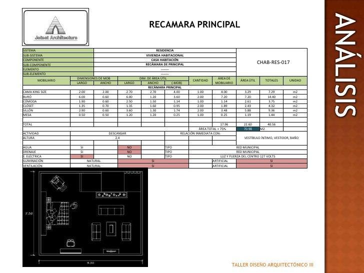 RECAMARA PRINCIPAL<br />ANALISIS<br />ANÁLISIS<br />TALLER DISEÑO ARQUITECTÓNICO III<br />