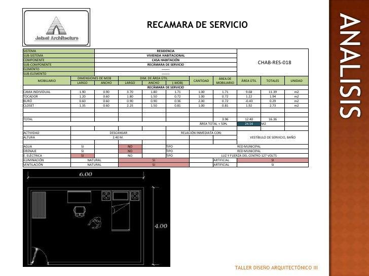RECAMARA DE SERVICIO<br />ANALISIS<br />TALLER DISEÑO ARQUITECTÓNICO III<br />