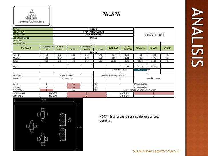 PALAPA<br />ANALISIS<br />NOTA: Este espacio será cubierta por una pérgola.<br />TALLER DISEÑO ARQUITECTÓNICO III<br />