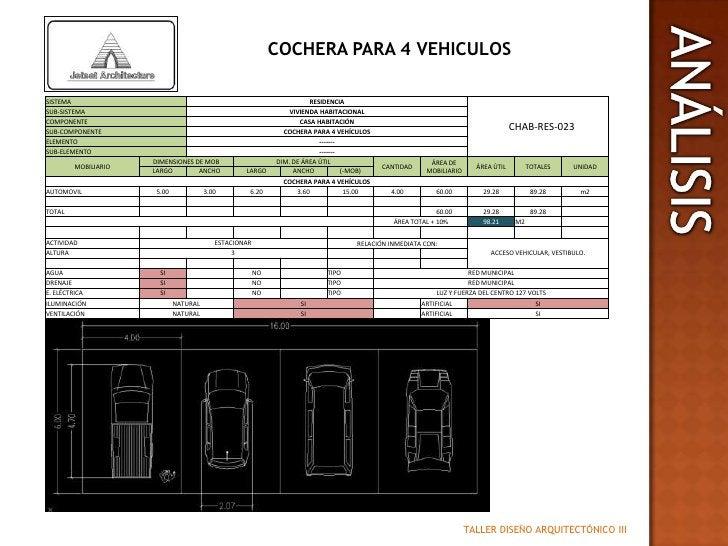 COCHERA PARA 4 VEHICULOS<br />ANALISIS<br />ANÁLISIS<br />TALLER DISEÑO ARQUITECTÓNICO III<br />