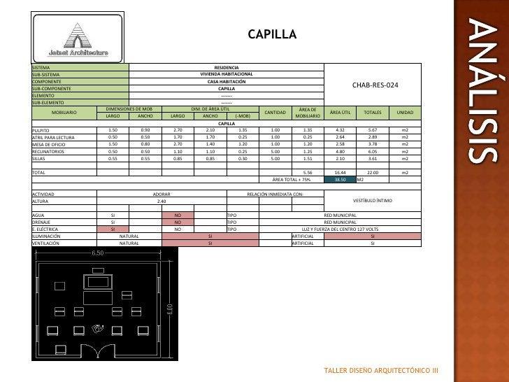 CAPILLA<br />ANALISIS<br />ANÁLISIS<br />TALLER DISEÑO ARQUITECTÓNICO III<br />