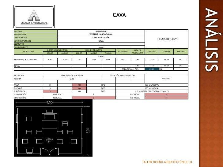 CAVA<br />ANALISIS<br />ANÁLISIS<br />TALLER DISEÑO ARQUITECTÓNICO III<br />