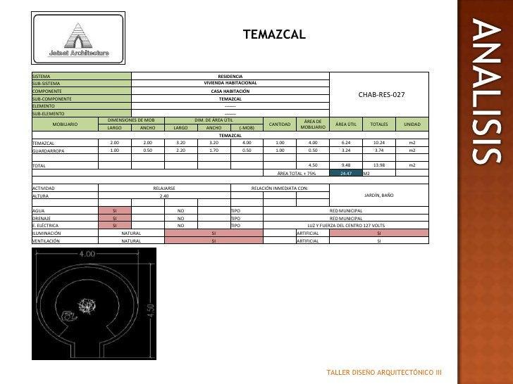 TEMAZCAL<br />ANALISIS<br />TALLER DISEÑO ARQUITECTÓNICO III<br />