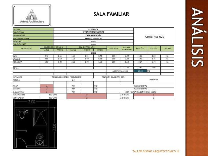 SALA FAMILIAR<br />ANALISIS<br />ANÁLISIS<br />TALLER DISEÑO ARQUITECTÓNICO III<br />