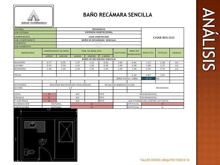 BAÑO RECÁMARA SENCILLA<br />ANALISIS<br />ANÁLISIS<br />TALLER DISEÑO ARQUITECTÓNICO III<br />