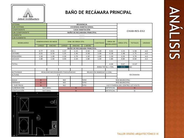 BAÑO DE RECÁMARA PRINCIPAL<br />ANALISIS<br />ANÁLISIS<br />TALLER DISEÑO ARQUITECTÓNICO III<br />