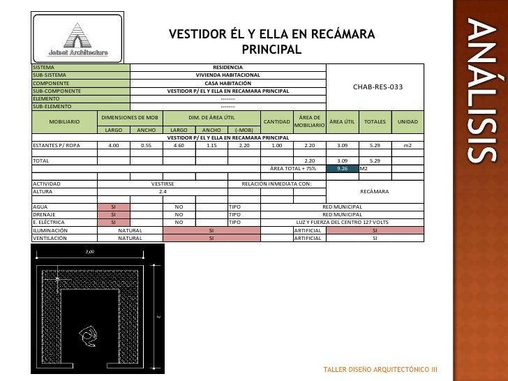 VESTIDOR ÉL Y ELLA EN RECÁMARA PRINCIPAL<br />ANALISIS<br />ANÁLISIS<br />TALLER DISEÑO ARQUITECTÓNICO III<br />