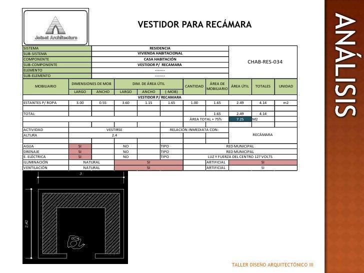VESTIDOR PARA RECÁMARA<br />ANALISIS<br />ANÁLISIS<br />TALLER DISEÑO ARQUITECTÓNICO III<br />