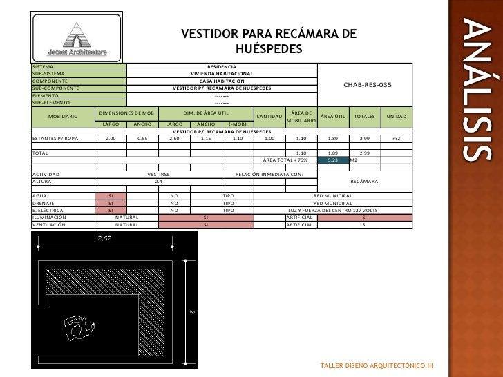 VESTIDOR PARA RECÁMARA DE HUÉSPEDES<br />ANALISIS<br />ANÁLISIS<br />TALLER DISEÑO ARQUITECTÓNICO III<br />