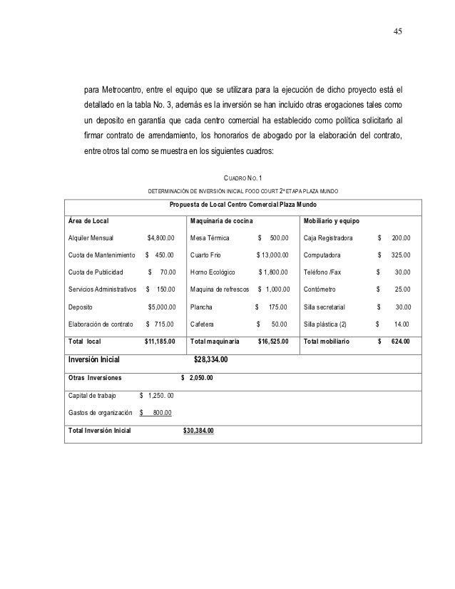 Analisis financiero restaurante for Mobiliario y equipo para restaurante