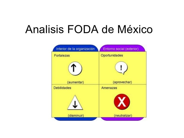 Analisis FODA de México