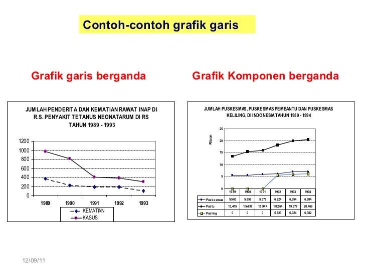 Contoh grafik garis ganda yoyo unaryo analisis interpretasi ccuart Images