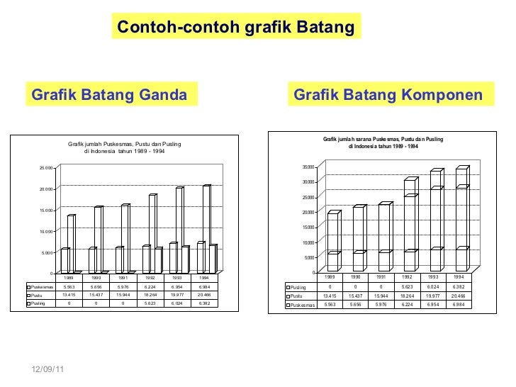 Analisis interpretasi grafik batang tunggal 42 ccuart
