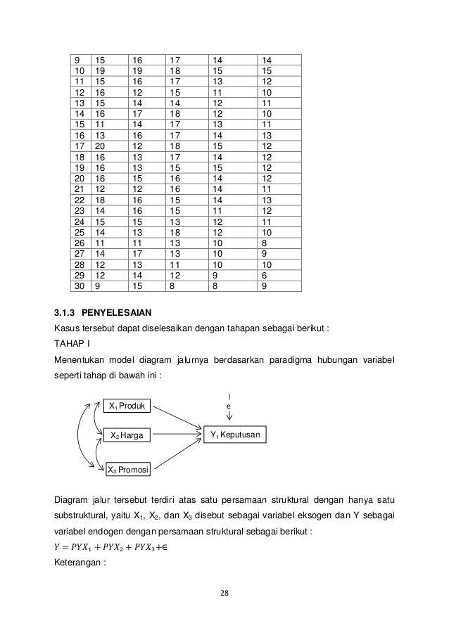 Analisis jalur path analysis 28 ccuart Choice Image