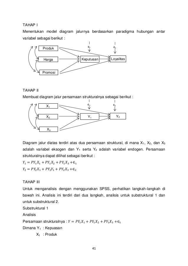 Analisis jalur path analysis 41 ccuart Choice Image