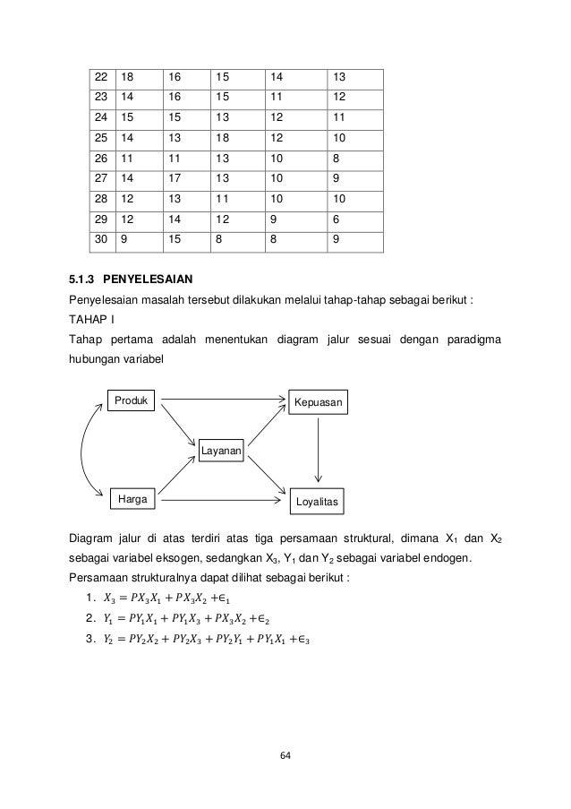 Analisis jalur path analysis ccuart Choice Image