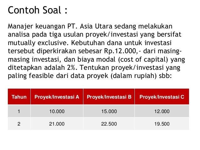 analisis kelayakan investasi