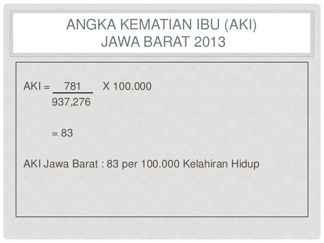 ANGKA KEMATIAN IBU (AKI)  JAWA BARAT 2013  AKI = 781 X 100.000  937,276  = 83  AKI Jawa Barat : 83 per 100.000 Kelahiran H...