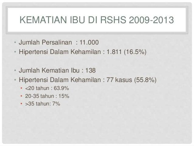 KEMATIAN IBU DI RSHS 2009-2013  • Jumlah Persalinan : 11.000  • Hipertensi Dalam Kehamilan : 1.811 (16.5%)  • Jumlah Kemat...