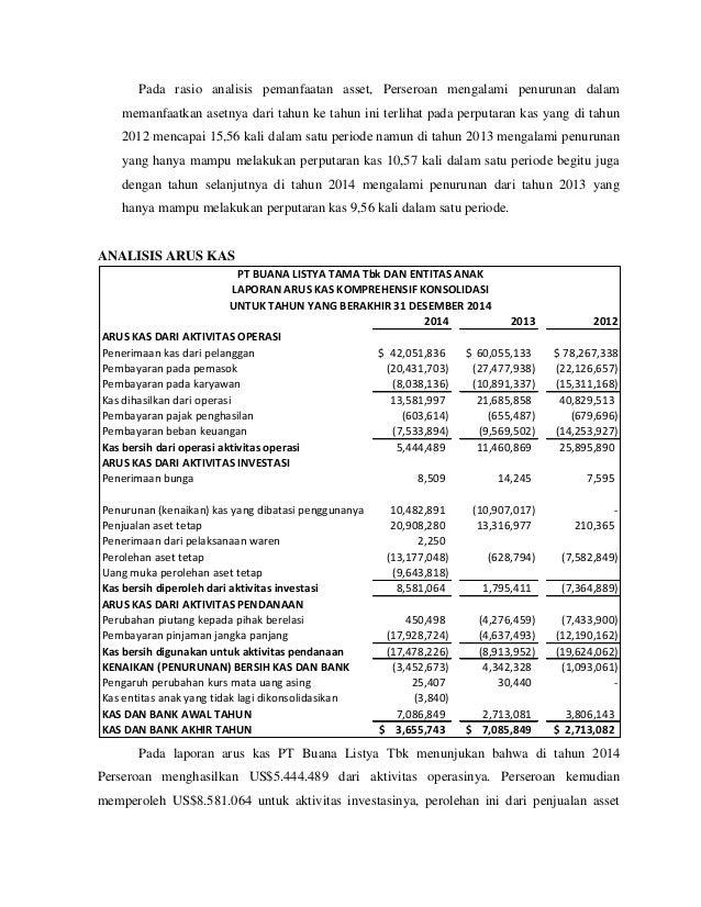 Contoh Laporan Keuangan Perusahaan Pelayaran Seputar Laporan