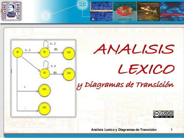 ANALISIS  LEXICO  y Diagramas de Transición  Análisis Lexico y Diagramas de Transición 1