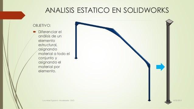 ANALISIS ESTATICO EN SOLIDWORKS OBJETIVO:  Diferenciar el análisis de un elemento estructural, asignando material a todo ...
