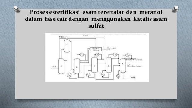 Analisis metode produksi dimetil ester tereftalat dmt proses esterifikasi ccuart Choice Image