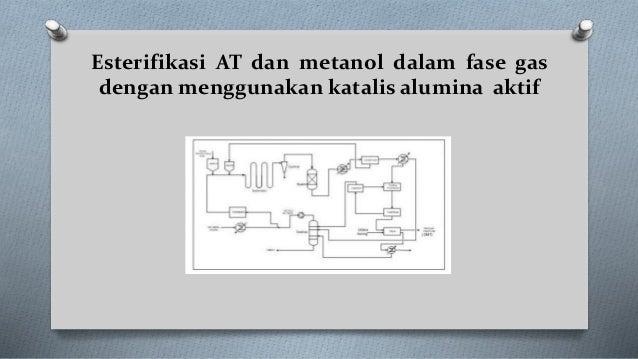 Analisis metode produksi dimetil ester tereftalat dmt 9 ccuart Choice Image
