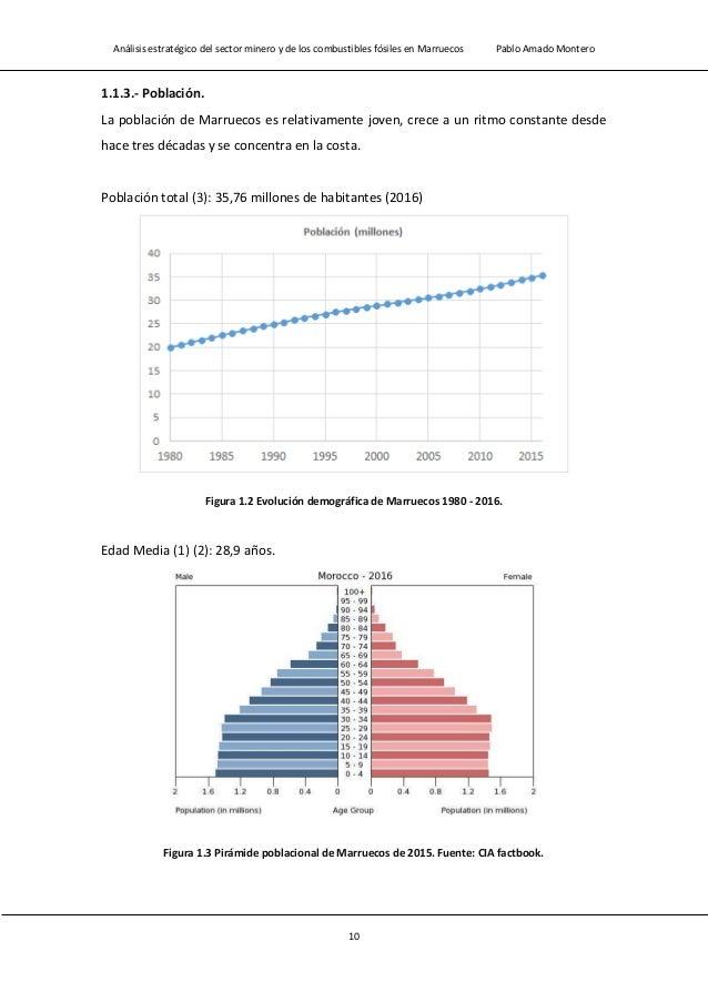 Análisis estratégico del sector minero y de los combustibles fósiles en Marruecos Pablo Amado Montero 12 Producto interior...