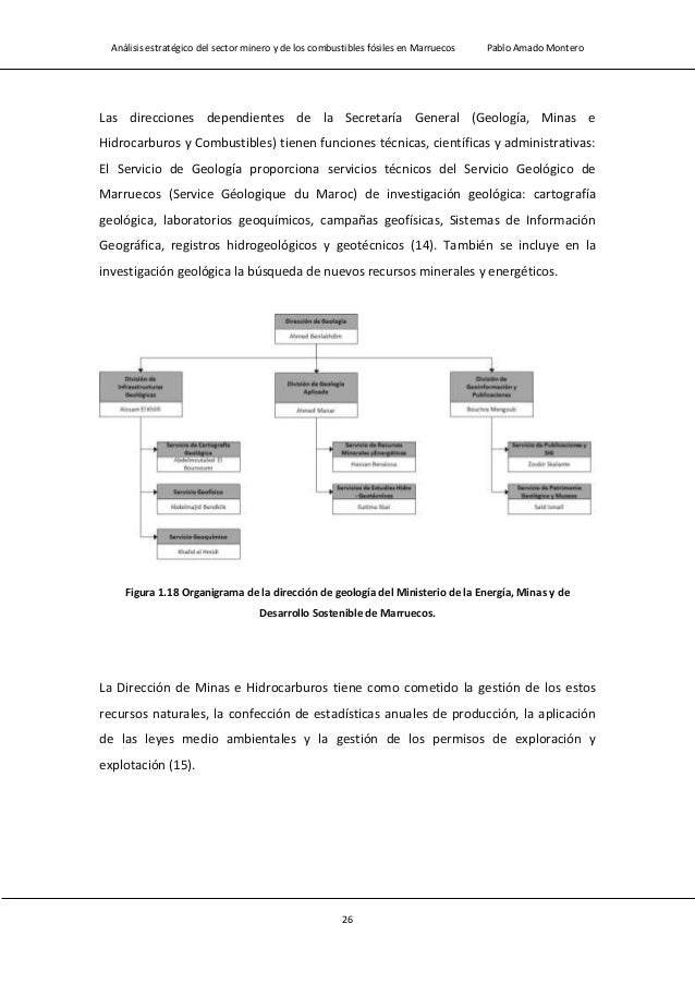 Análisis estratégico del sector minero y de los combustibles fósiles en Marruecos Pablo Amado Montero 28 Los organismos de...