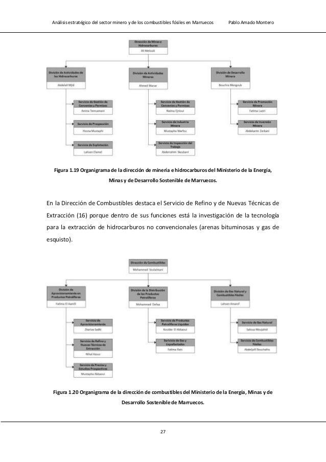 Análisis estratégico del sector minero y de los combustibles fósiles en Marruecos Pablo Amado Montero 29 yacimientos, expl...