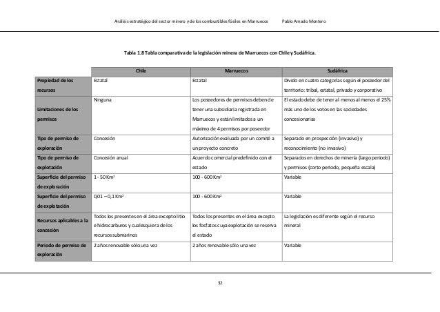 Análisis estratégico del sector minero y de los combustibles fósiles en Marruecos Pablo Amado Montero 34 Podemos concluir ...