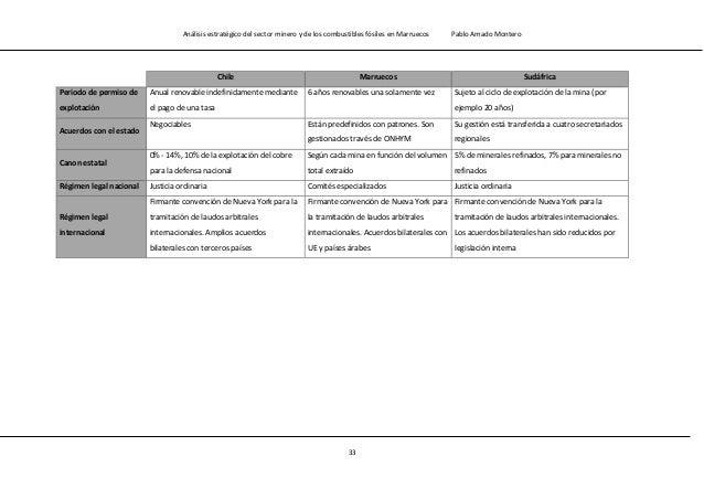 Análisis estratégico del sector minero y de los combustibles fósiles en Marruecos Pablo Amado Montero 35 Figura 1.23 Distr...