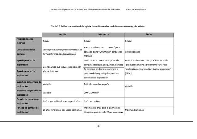 Análisis estratégico del sector minero y de los combustibles fósiles en Marruecos Pablo Amado Montero 38 La legislación ma...