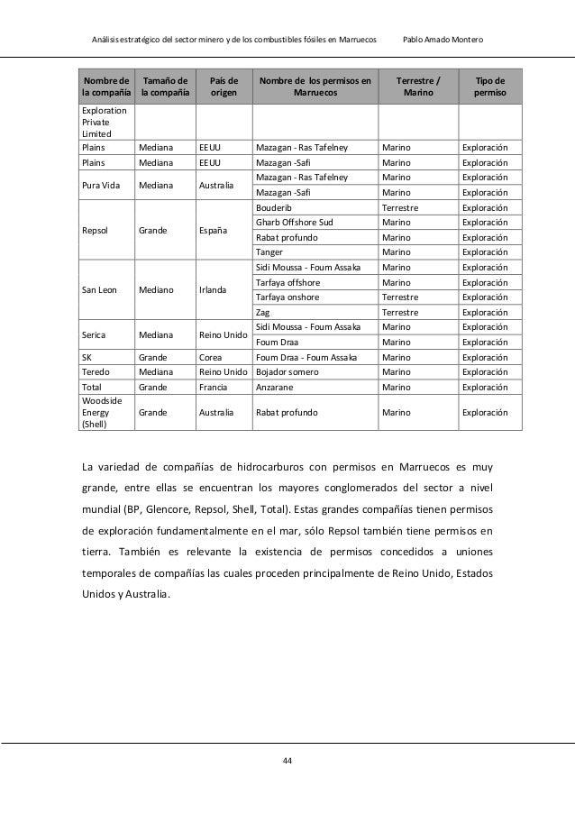Análisis estratégico del sector minero y de los combustibles fósiles en Marruecos Pablo Amado Montero 46 2.- Prospectivida...